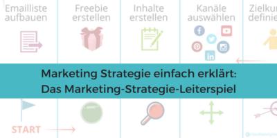 Marketing Strategie einfach erklärt im Video