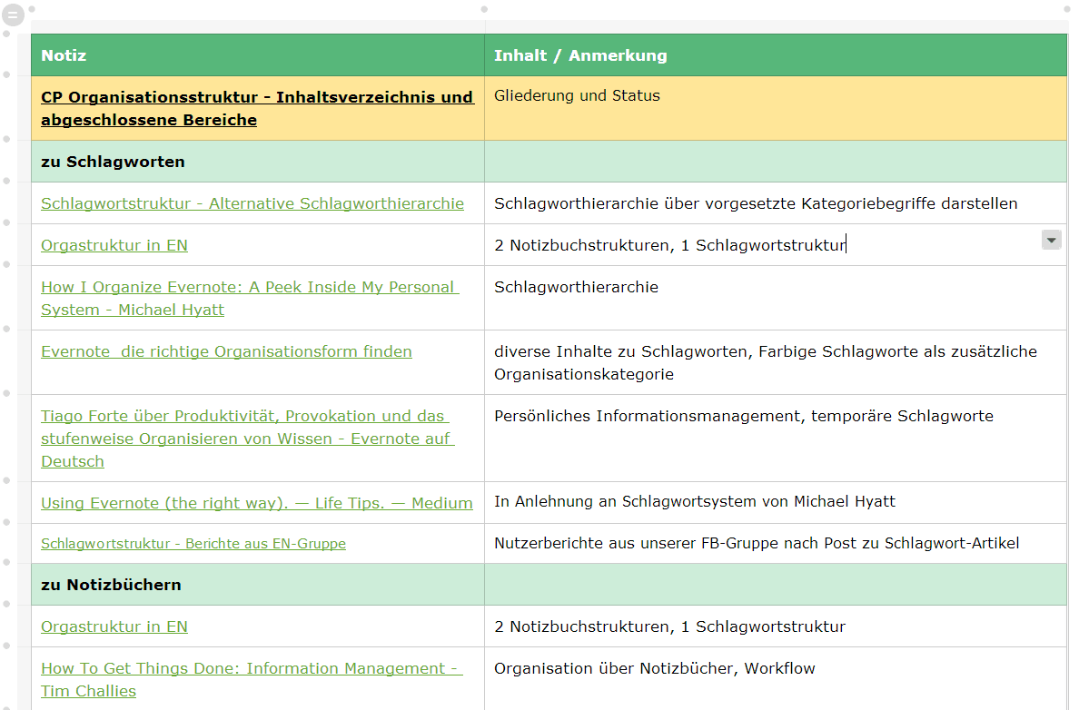 Evernote als Wissensspeicher