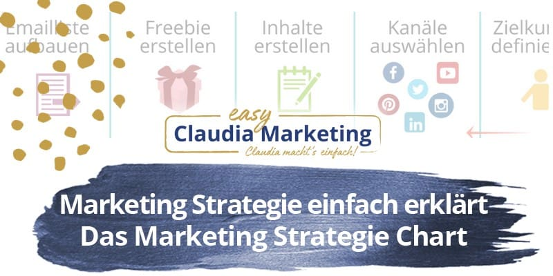 Marketing Strategie einfach erklärt